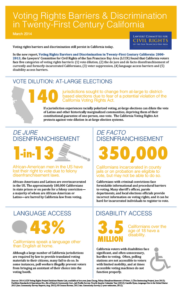 Voting Rights Barriers & Discrimination in Twenty-First Century California - Infographic (2014)